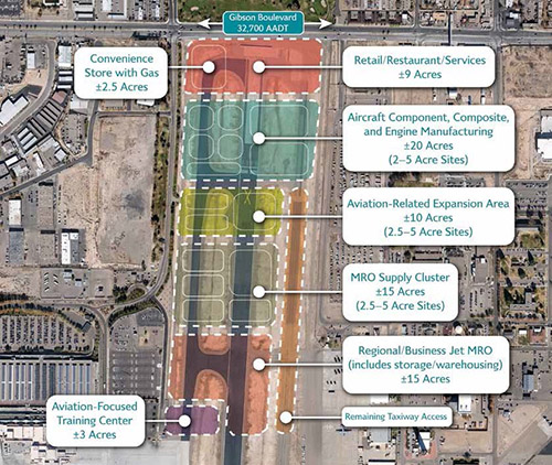 plans for business park in the works at albuquerque intl